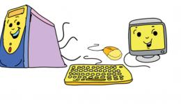 Τα υλικό μέρος του υπολογιστή